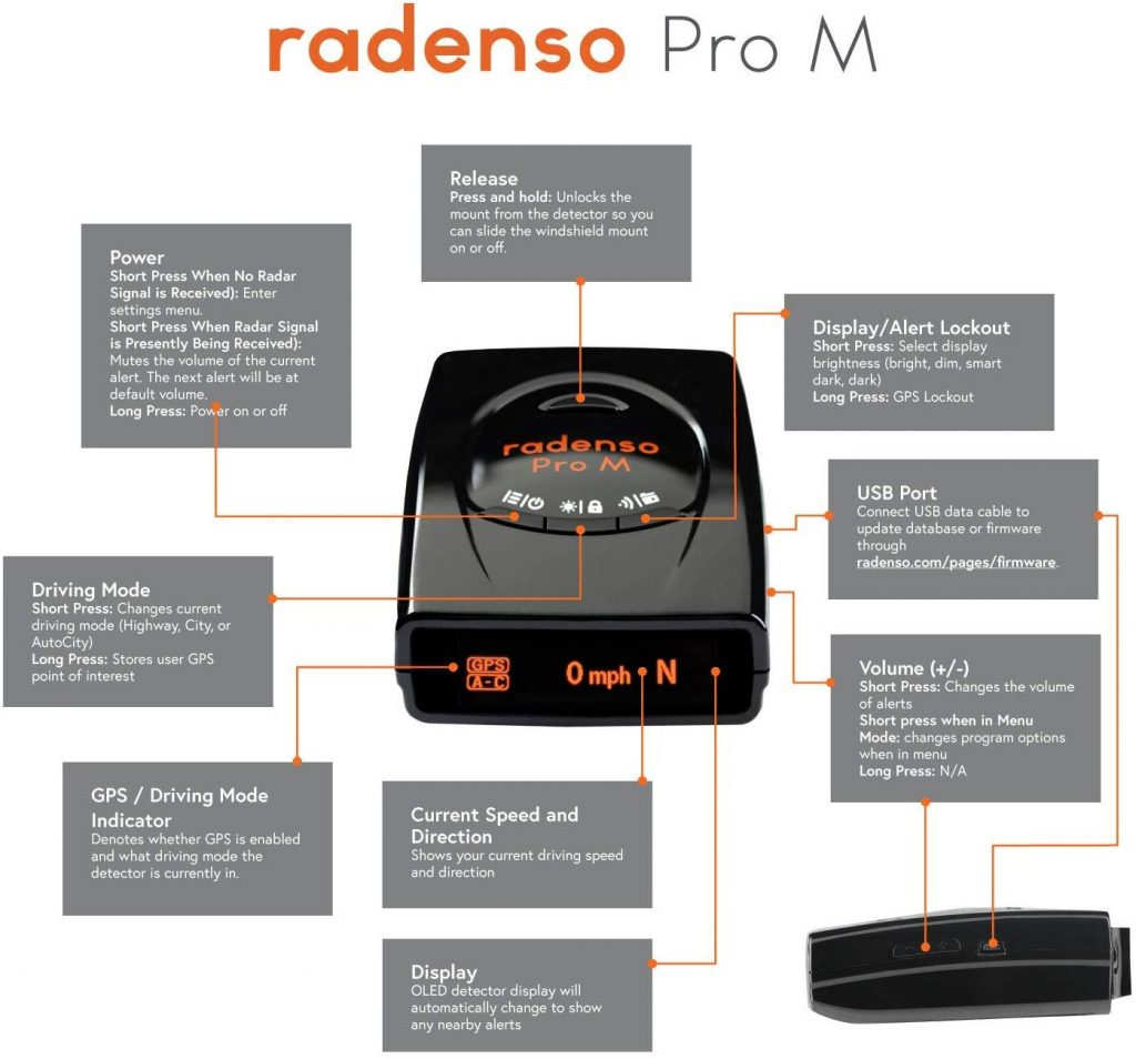 Radenso Pro M features