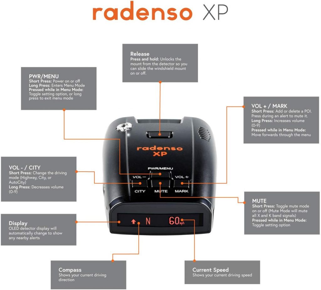 Radenso XP features