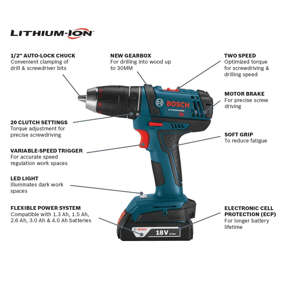 Bosch Power Tools DDB181-02 Drill features