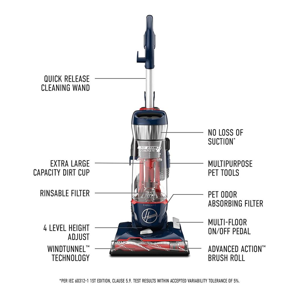 Hoover Pet Max Complete features