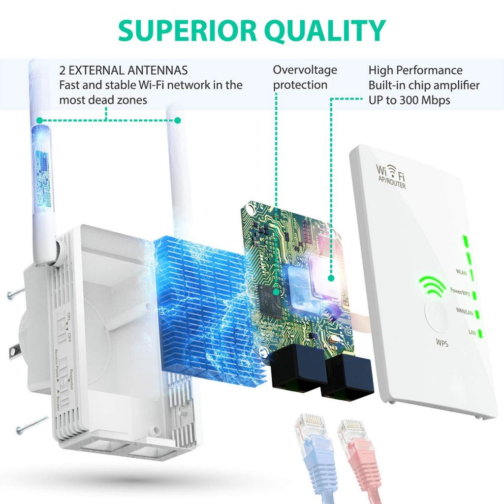 NextBox WiFi Extender features